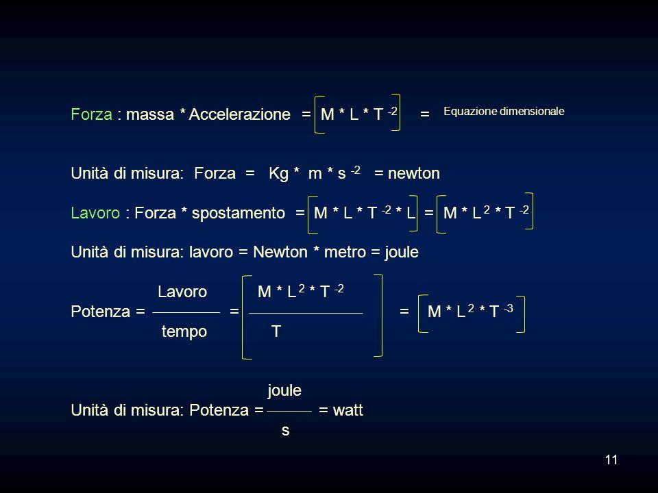 Forza : massa * Accelerazione = M * L * T -2 = Equazione dimensionale Unità di misura: Forza = Kg * m * s -2 = newton Lavoro : Forza * spostamento = M