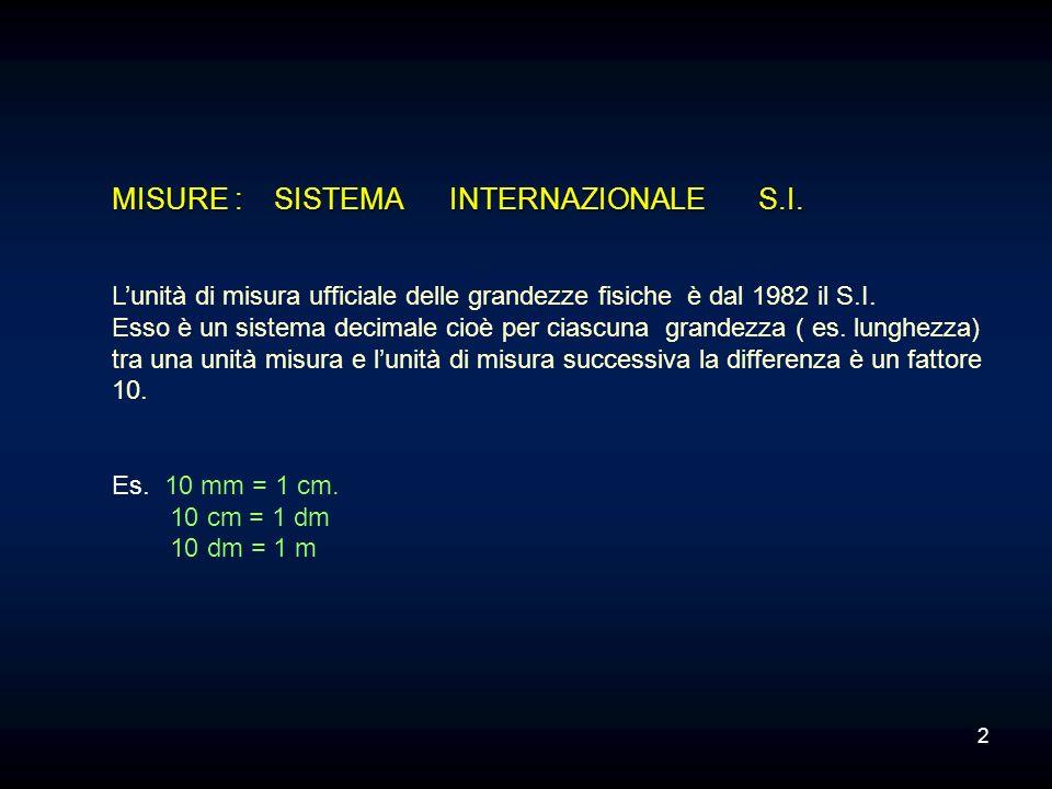 MISURE : SISTEMA INTERNAZIONALE S.I. Lunità di misura ufficiale delle grandezze fisiche è dal 1982 il S.I. Esso è un sistema decimale cioè per ciascun