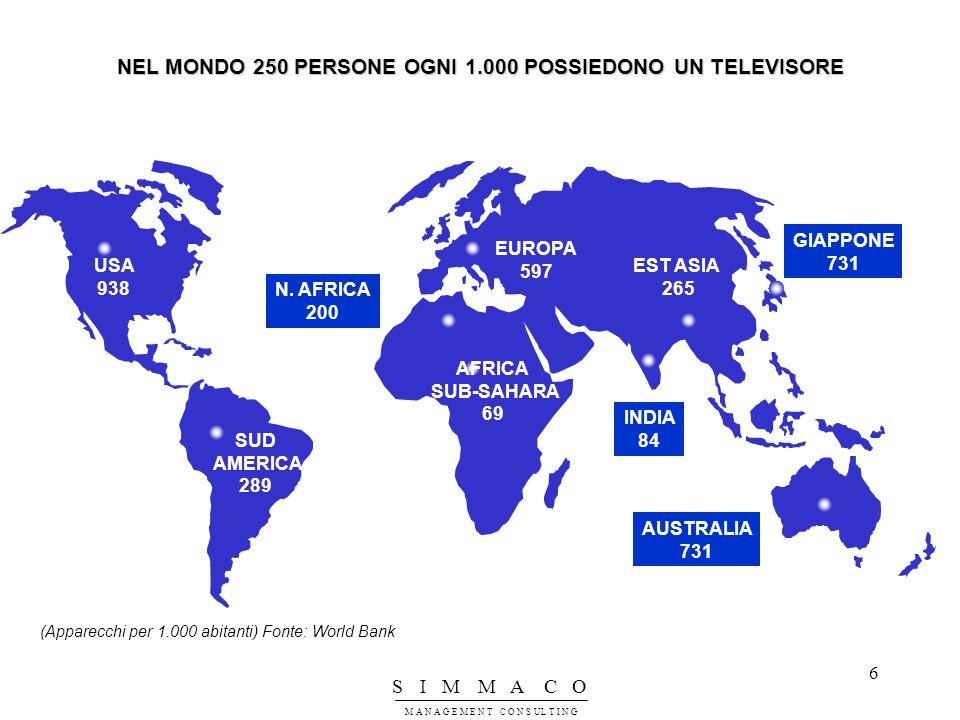 S I M M A C O M A N A G E M E N T C O N S UL T I N G 17 PEAK TIME RADIOFONICO E ASCOLTO MASSIMO, 2001 Fonte: Elaborazioni Simmaco su dati IP