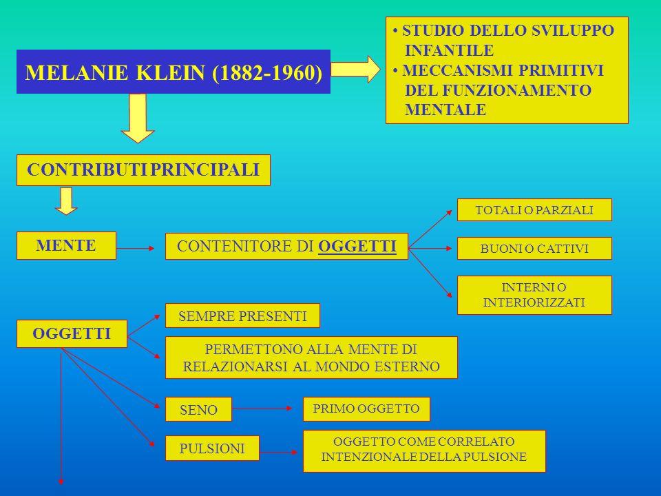 MELANIE KLEIN (1882-1960) STUDIO DELLO SVILUPPO INFANTILE MECCANISMI PRIMITIVI DEL FUNZIONAMENTO MENTALE CONTRIBUTI PRINCIPALI MENTE CONTENITORE DI OG