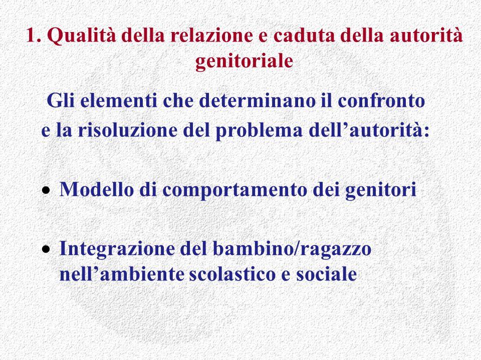 1. Qualità della relazione e caduta della autorità genitoriale Gli elementi che determinano il confronto e la risoluzione del problema dellautorità: M