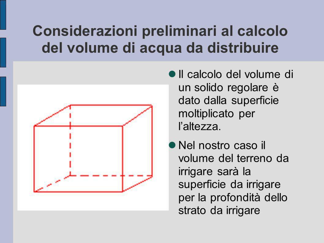 Considerazioni preliminari al calcolo del volume di acqua da distribuire Il calcolo del volume di un solido regolare è dato dalla superficie moltiplicato per laltezza.