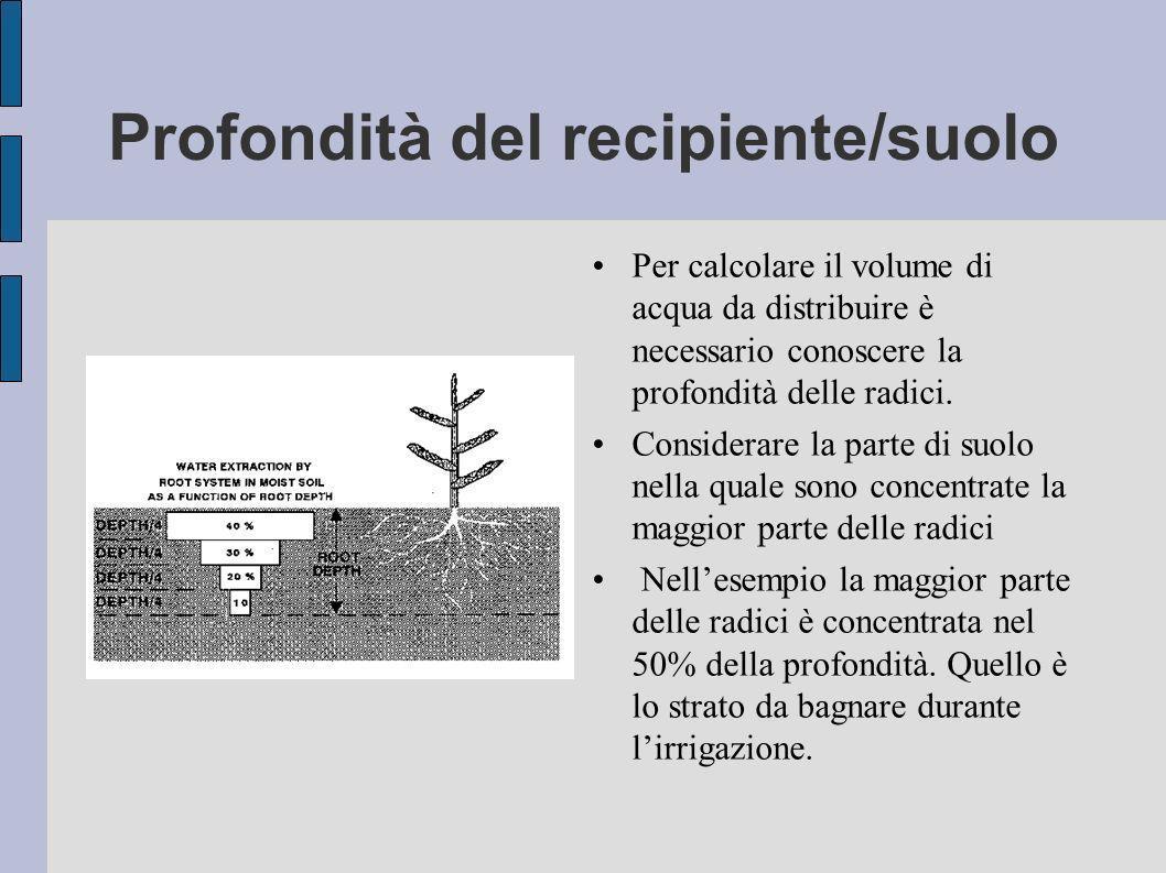 Profondità del recipiente/suolo Per calcolare il volume di acqua da distribuire è necessario conoscere la profondità delle radici.