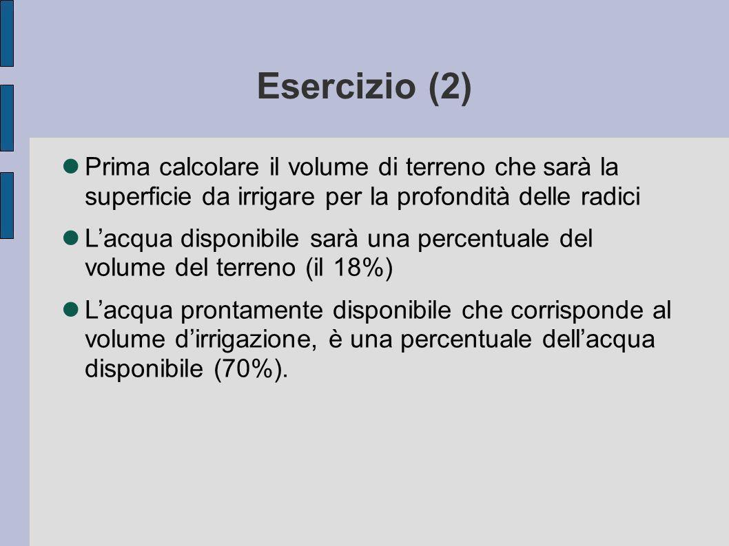 Esercizio (2) Prima calcolare il volume di terreno che sarà la superficie da irrigare per la profondità delle radici Lacqua disponibile sarà una percentuale del volume del terreno (il 18%) Lacqua prontamente disponibile che corrisponde al volume dirrigazione, è una percentuale dellacqua disponibile (70%).