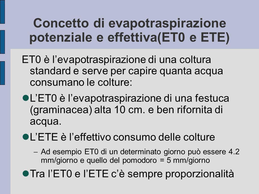 Concetto di evapotraspirazione potenziale e effettiva(ET0 e ETE) ET0 è levapotraspirazione di una coltura standard e serve per capire quanta acqua consumano le colture: LET0 è levapotraspirazione di una festuca (graminacea) alta 10 cm.