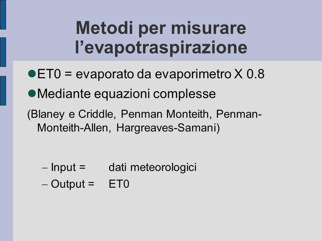 Metodi per misurare levapotraspirazione ET0 = evaporato da evaporimetro X 0.8 Mediante equazioni complesse (Blaney e Criddle, Penman Monteith, Penman- Monteith-Allen, Hargreaves-Samani) Input = dati meteorologici Output = ET0