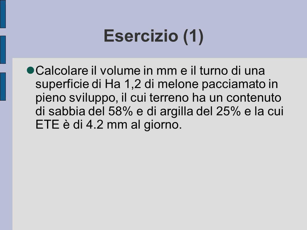 Esercizio (1) Calcolare il volume in mm e il turno di una superficie di Ha 1,2 di melone pacciamato in pieno sviluppo, il cui terreno ha un contenuto di sabbia del 58% e di argilla del 25% e la cui ETE è di 4.2 mm al giorno.