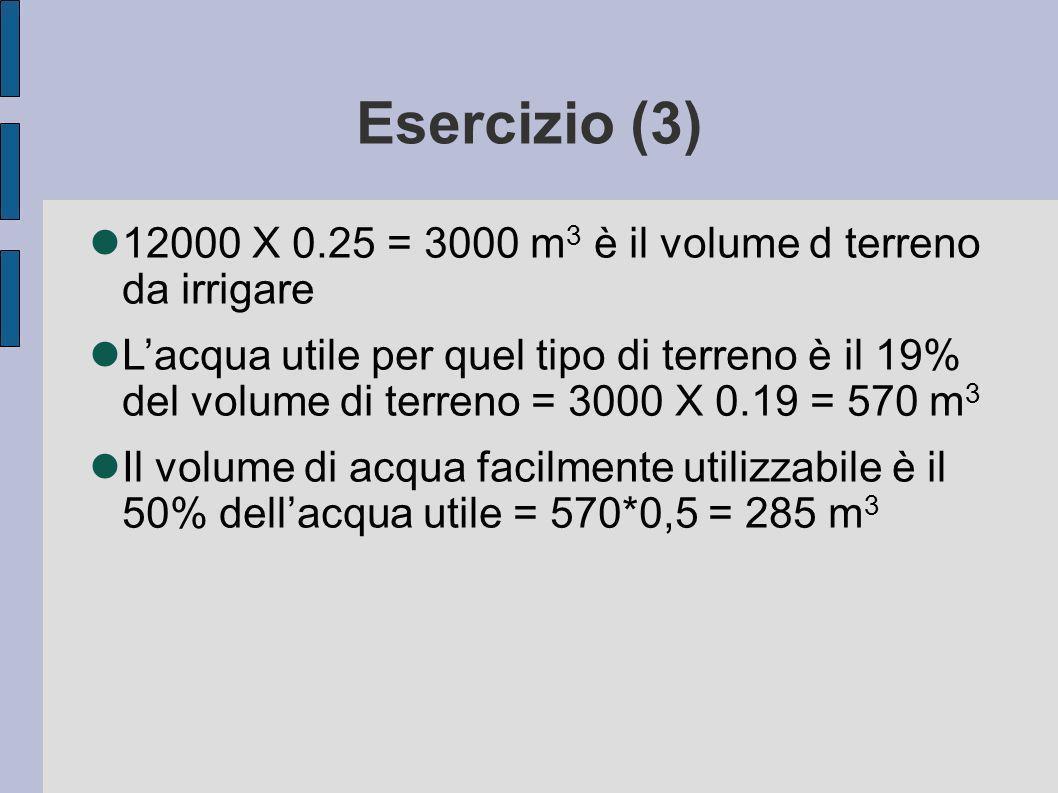 Esercizio (3) 12000 X 0.25 = 3000 m 3 è il volume d terreno da irrigare Lacqua utile per quel tipo di terreno è il 19% del volume di terreno = 3000 X 0.19 = 570 m 3 Il volume di acqua facilmente utilizzabile è il 50% dellacqua utile = 570*0,5 = 285 m 3