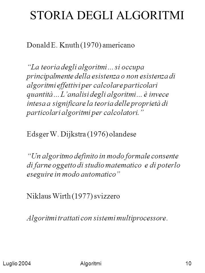 Luglio 2004Algoritmi10 STORIA DEGLI ALGORITMI Donald E. Knuth (1970) americano La teoria degli algoritmi… si occupa principalmente della esistenza o n