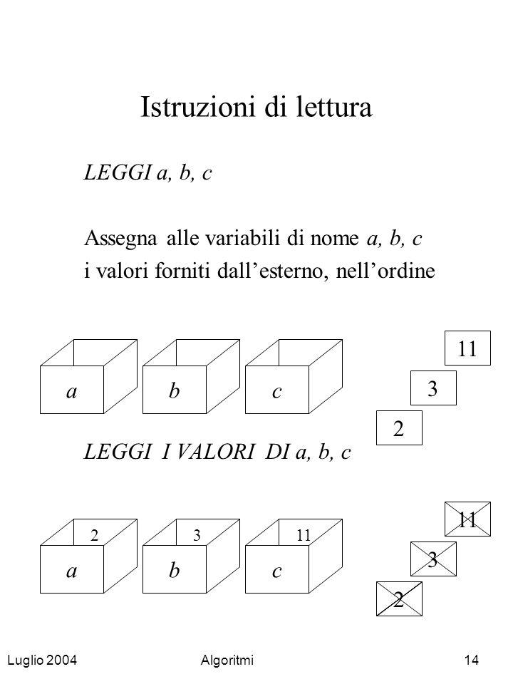 Luglio 2004Algoritmi14 Istruzioni di lettura LEGGI a, b, c Assegna alle variabili di nome a, b, c i valori forniti dallesterno, nellordine LEGGI I VAL