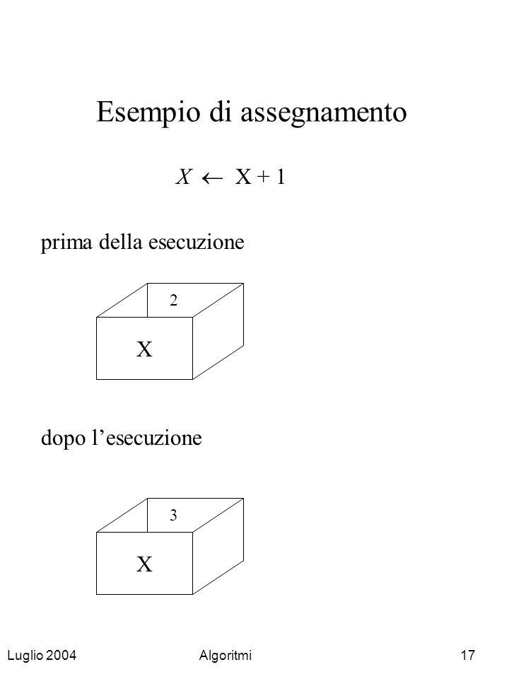Luglio 2004Algoritmi17 Esempio di assegnamento X X + 1 prima della esecuzione dopo lesecuzione X 2 X 3