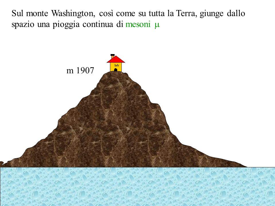 lab Sul monte Washington, così come su tutta la Terra, giunge dallo spazio una pioggia continua di mesoni m 1907