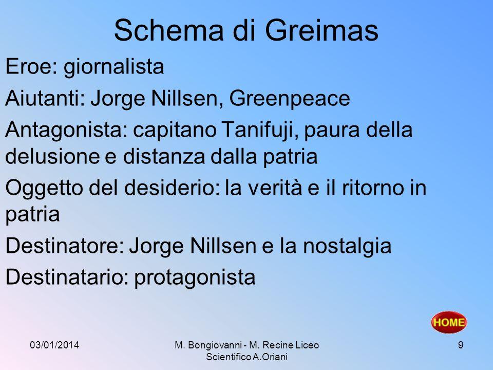 I personaggi principali Il protagonista: è un giornalista, associato a Greenpeace, cileno, amante dellavventura, desideroso di tornare in patria, ma allo stesso tempo impaurito.