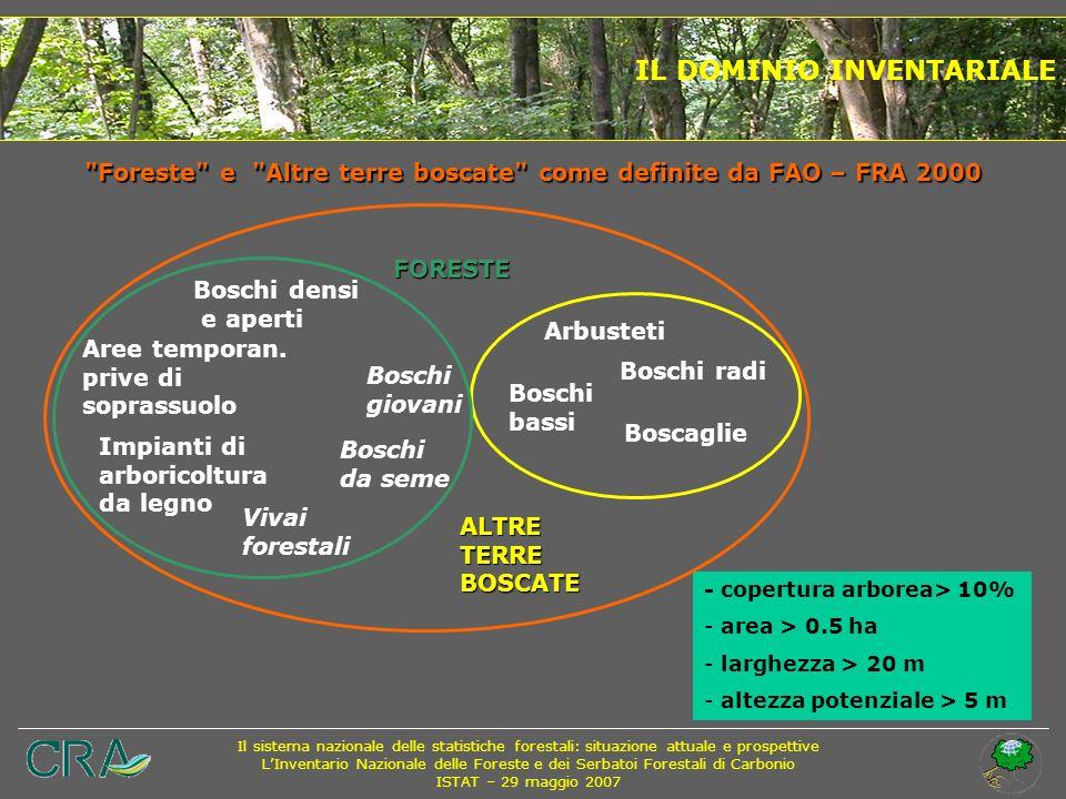Il sistema nazionale delle statistiche forestali: situazione attuale e prospettive LInventario Nazionale delle Foreste e dei Serbatoi Forestali di Car