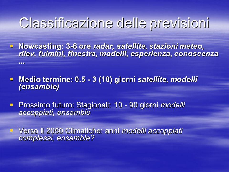 Classificazione delle previsioni Nowcasting: 3-6 ore radar, satellite, stazioni meteo, rilev. fulmini, finestra, modelli, esperienza, conoscenza... No