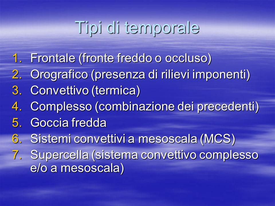 Tipi di temporale 1.Frontale (fronte freddo o occluso) 2.Orografico (presenza di rilievi imponenti) 3.Convettivo (termica) 4.Complesso (combinazione d
