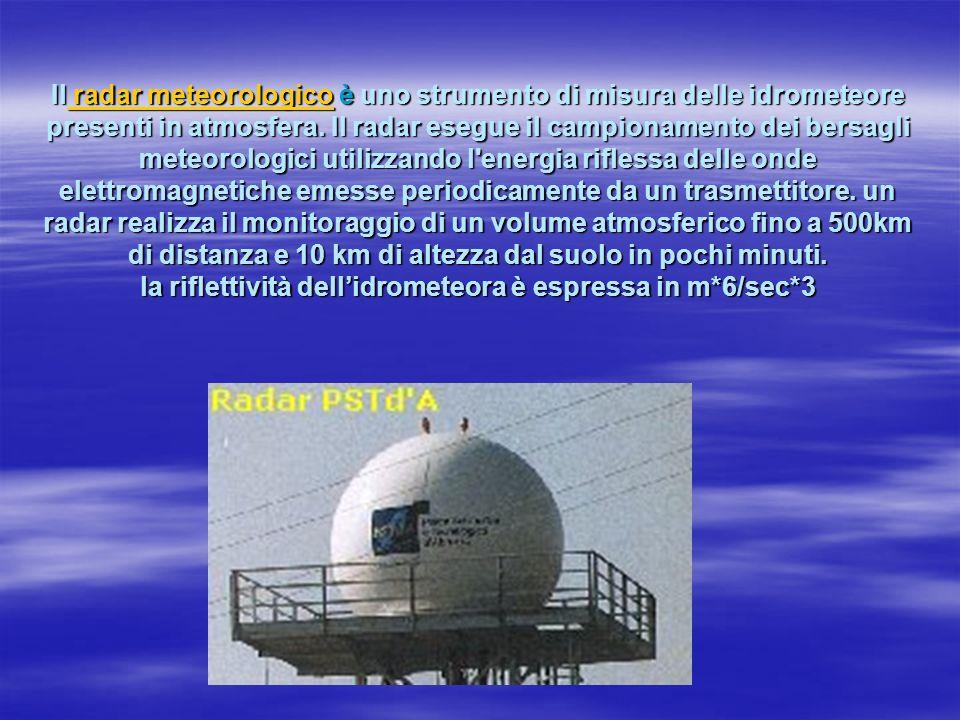Il radar meteorologico è uno strumento di misura delle idrometeore presenti in atmosfera. Il radar esegue il campionamento dei bersagli meteorologici