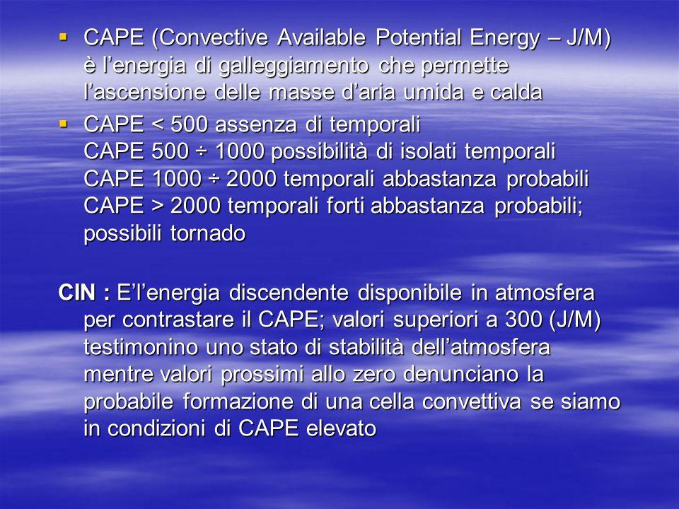 CAPE (Convective Available Potential Energy – J/M) è lenergia di galleggiamento che permette lascensione delle masse daria umida e calda CAPE (Convect