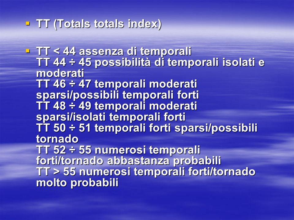 TT (Totals totals index) TT (Totals totals index) TT 55 numerosi temporali forti/tornado molto probabili TT 55 numerosi temporali forti/tornado molto