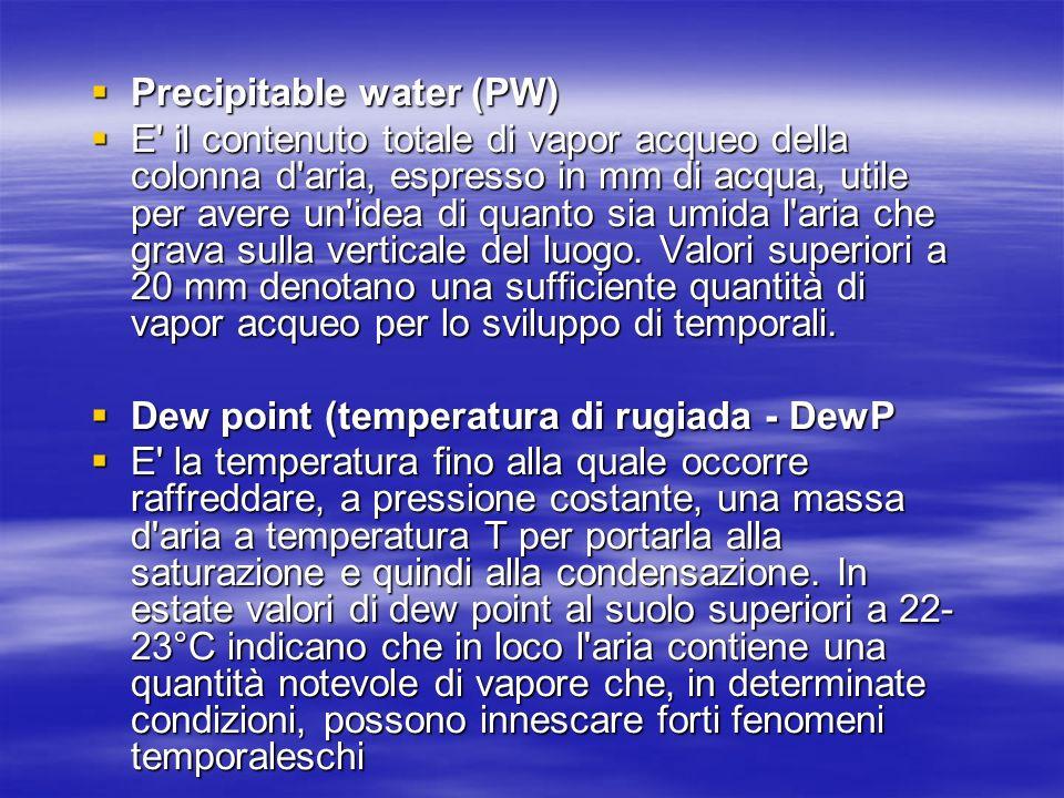 Precipitable water (PW) Precipitable water (PW) E' il contenuto totale di vapor acqueo della colonna d'aria, espresso in mm di acqua, utile per avere