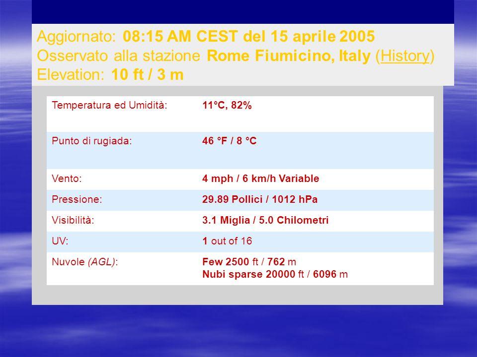 Aggiornato: 08:15 AM CEST del 15 aprile 2005 Osservato alla stazione Rome Fiumicino, Italy (History) Elevation: 10 ft / 3 mHistory Temperatura ed Umid