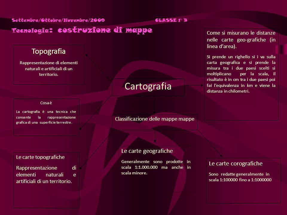 Settembre/Ottobre/Novembre/2009CLASSE 1° B Tecnologia : costruzione di mappe Topografia Rappresentazione di elementi naturali e artificiali di un terr
