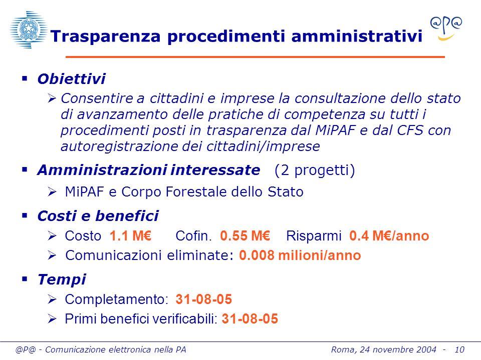 @P@ - Comunicazione elettronica nella PA Roma, 24 novembre 2004 - 10 Trasparenza procedimenti amministrativi Obiettivi Consentire a cittadini e imprese la consultazione dello stato di avanzamento delle pratiche di competenza su tutti i procedimenti posti in trasparenza dal MiPAF e dal CFS con autoregistrazione dei cittadini/imprese Amministrazioni interessate (2 progetti) MiPAF e Corpo Forestale dello Stato Costi e benefici Costo 1.1 M Cofin.