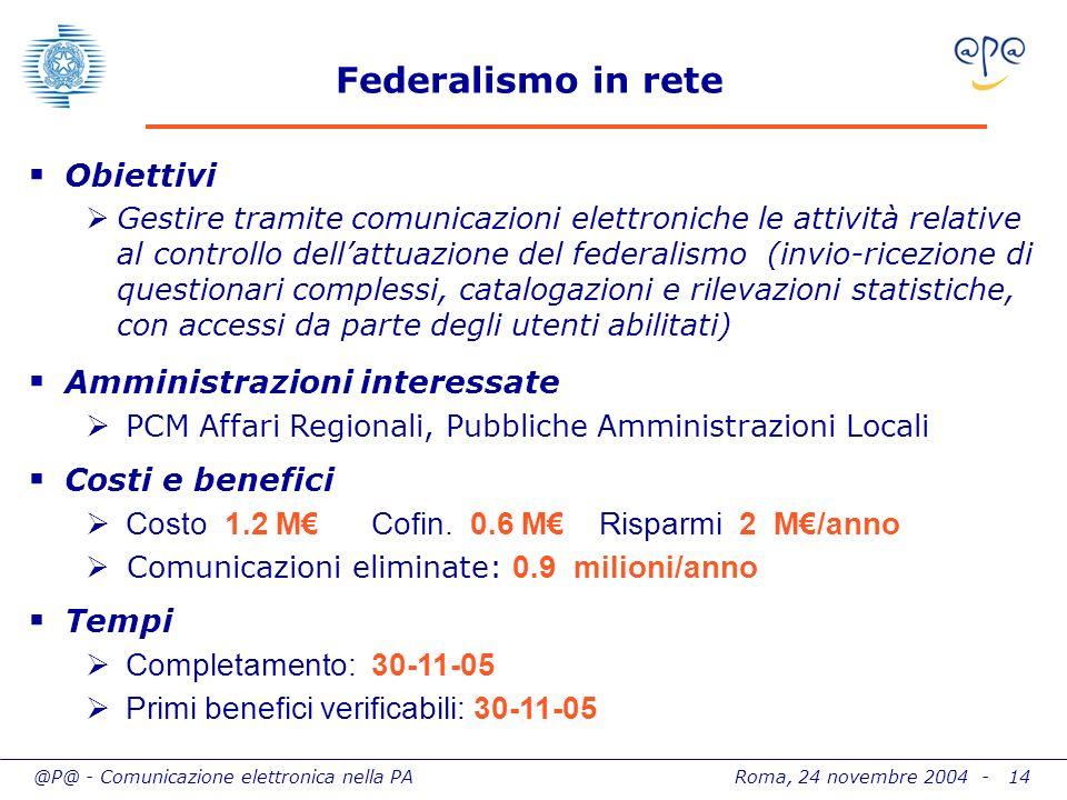 @P@ - Comunicazione elettronica nella PA Roma, 24 novembre 2004 - 14 Federalismo in rete Obiettivi Gestire tramite comunicazioni elettroniche le attiv