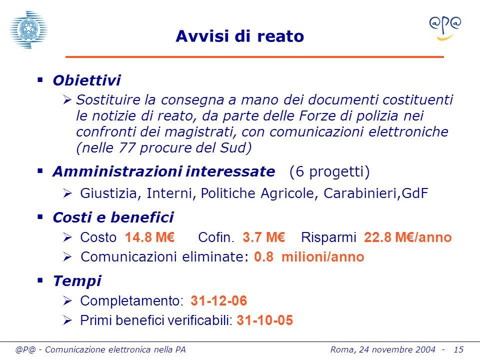 @P@ - Comunicazione elettronica nella PA Roma, 24 novembre 2004 - 15 Avvisi di reato Obiettivi Sostituire la consegna a mano dei documenti costituenti le notizie di reato, da parte delle Forze di polizia nei confronti dei magistrati, con comunicazioni elettroniche (nelle 77 procure del Sud) Amministrazioni interessate (6 progetti) Giustizia, Interni, Politiche Agricole, Carabinieri,GdF Costi e benefici Costo 14.8 M Cofin.