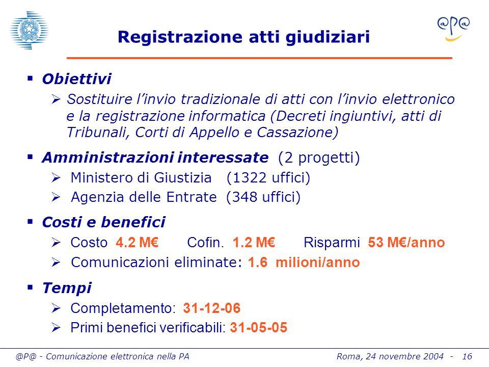 @P@ - Comunicazione elettronica nella PA Roma, 24 novembre 2004 - 16 Registrazione atti giudiziari Obiettivi S ostituire linvio tradizionale di atti con linvio elettronico e la registrazione informatica (Decreti ingiuntivi, atti di Tribunali, Corti di Appello e Cassazione) Amministrazioni interessate (2 progetti) Ministero di Giustizia (1322 uffici) Agenzia delle Entrate (348 uffici) Costi e benefici Costo 4.2 M Cofin.