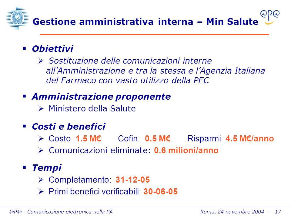 @P@ - Comunicazione elettronica nella PA Roma, 24 novembre 2004 - 17 Gestione amministrativa interna – Min Salute Obiettivi Sostituzione delle comunic