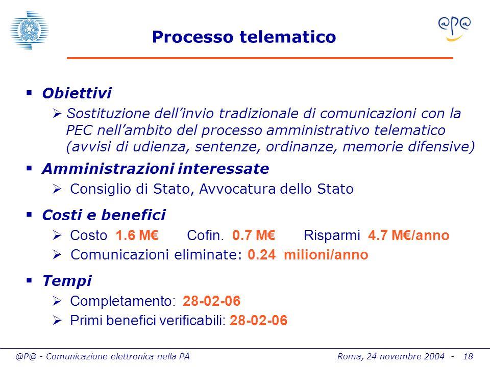 @P@ - Comunicazione elettronica nella PA Roma, 24 novembre 2004 - 18 Processo telematico Obiettivi S ostituzione dellinvio tradizionale di comunicazioni con la PEC nellambito del processo amministrativo telematico (avvisi di udienza, sentenze, ordinanze, memorie difensive) Amministrazioni interessate Consiglio di Stato, Avvocatura dello Stato Costi e benefici Costo 1.6 M Cofin.