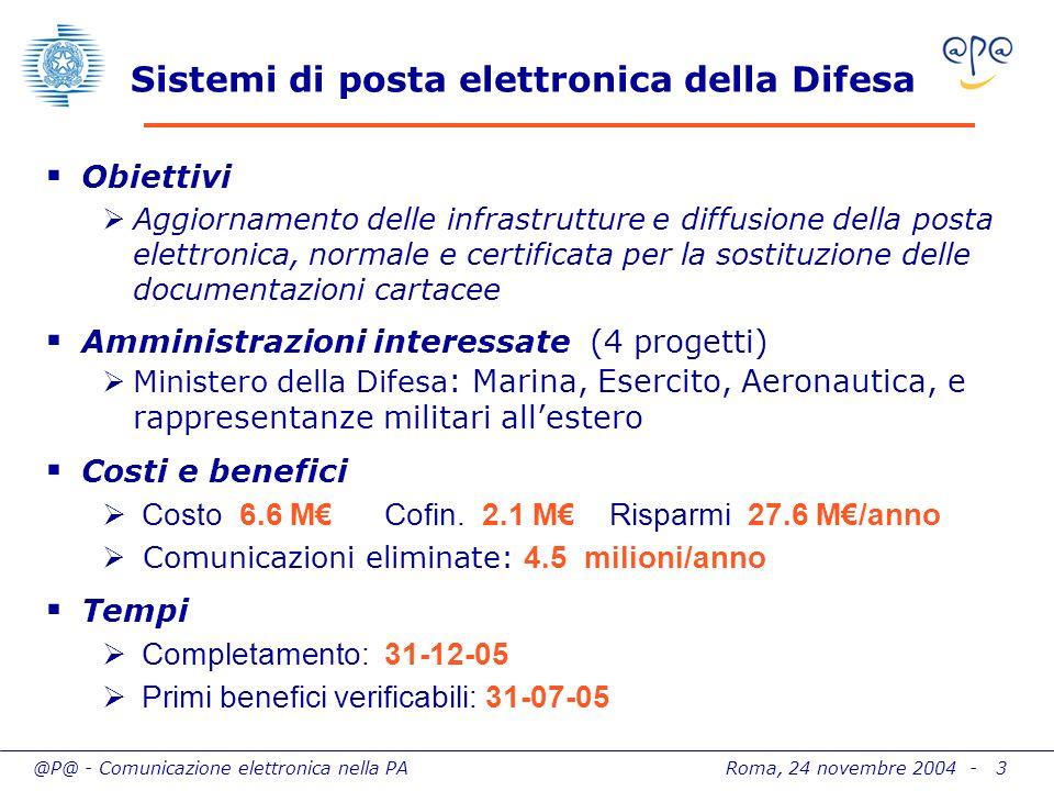 @P@ - Comunicazione elettronica nella PA Roma, 24 novembre 2004 - 3 Sistemi di posta elettronica della Difesa Obiettivi Aggiornamento delle infrastrut