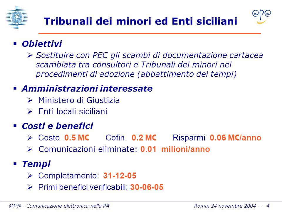 @P@ - Comunicazione elettronica nella PA Roma, 24 novembre 2004 - 4 Tribunali dei minori ed Enti siciliani Obiettivi Sostituire con PEC gli scambi di