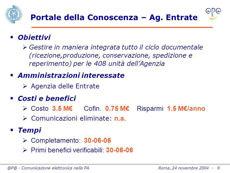 @P@ - Comunicazione elettronica nella PA Roma, 24 novembre 2004 - 9 Portale della Conoscenza – Ag. Entrate Obiettivi Gestire in maniera integrata tutt