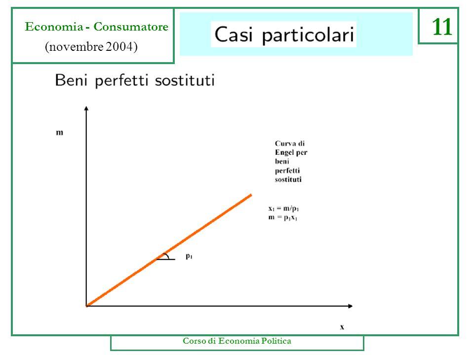 11 Economia - Consumatore (novembre 2004) Corso di Economia Politica