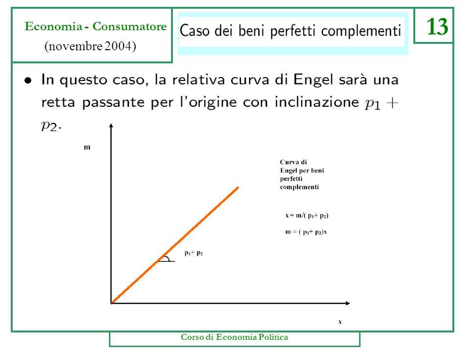 13 Economia - Consumatore (novembre 2004) Corso di Economia Politica