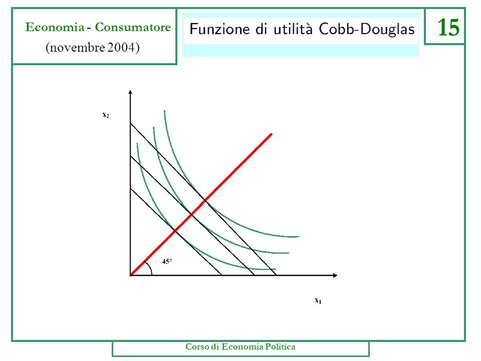 15 Economia - Consumatore (novembre 2004) Corso di Economia Politica