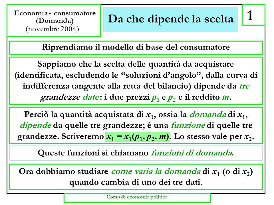 La curva di domanda 23 Economia - consumatore (Domanda) (novembre 2004) x p La curva di domanda identifica, per ogni dato livello del prezzo p, la quantità del bene x che il consumatore intende acquistare.