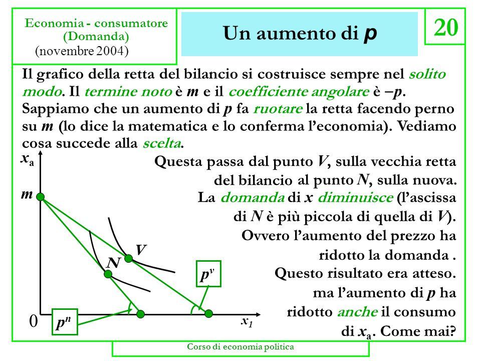 Un aumento di p 20 Economia - consumatore (Domanda) (novembre 2004) Il grafico della retta del bilancio si costruisce sempre nel solito modo. Il termi