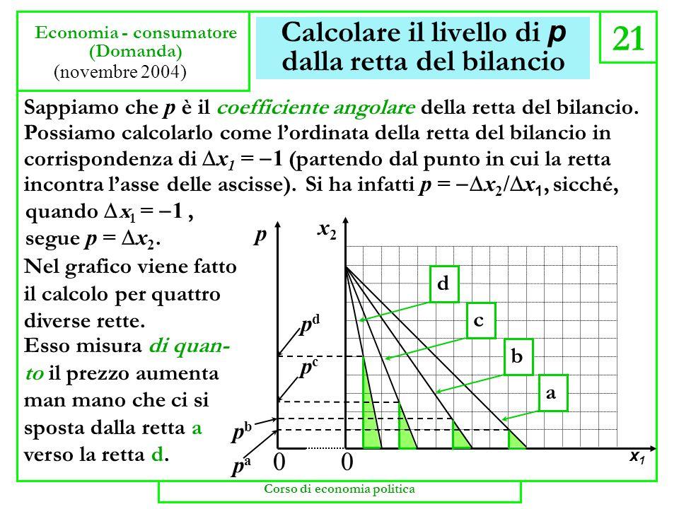 Calcolare il livello di p dalla retta del bilancio 21 Economia - consumatore (Domanda) (novembre 2004) Sappiamo che p è il coefficiente angolare della