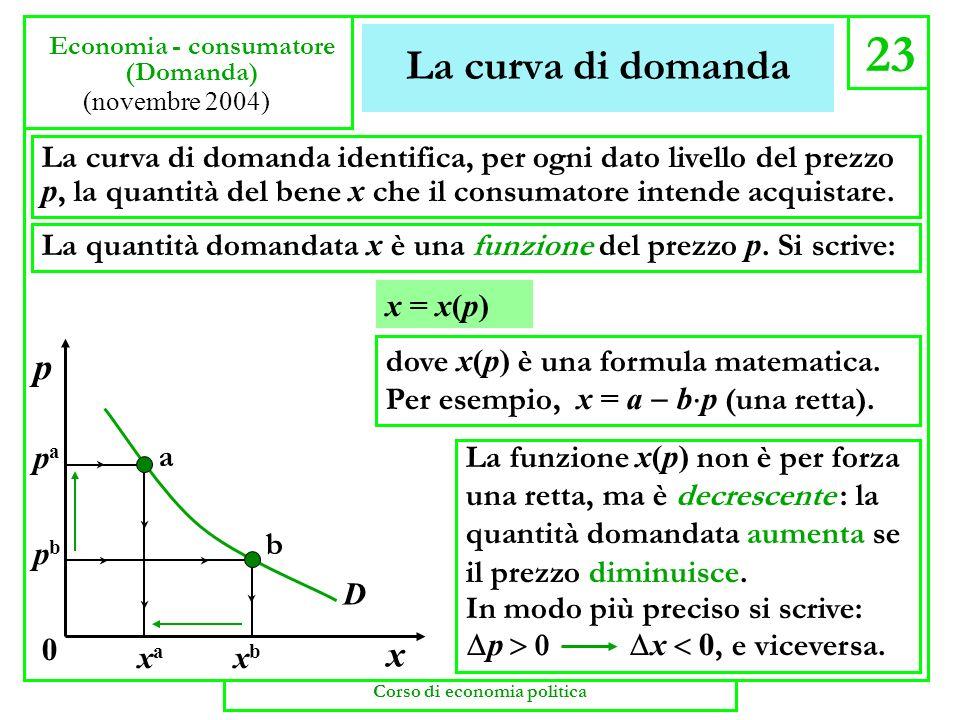 La curva di domanda 23 Economia - consumatore (Domanda) (novembre 2004) x p La curva di domanda identifica, per ogni dato livello del prezzo p, la qua
