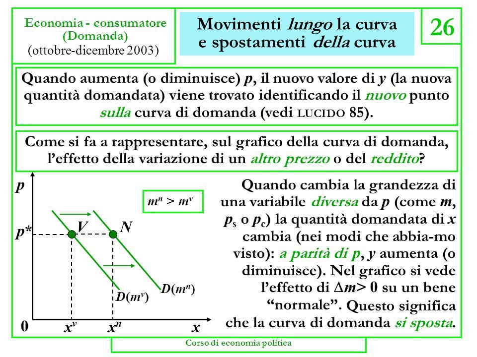 N Movimenti lungo la curva e spostamenti della curva 26 Economia - consumatore (Domanda) (ottobre-dicembre 2003) Quando aumenta (o diminuisce) p, il n