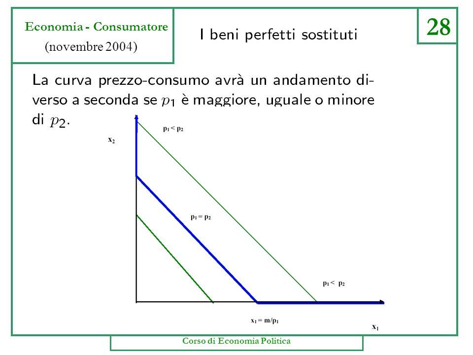 28 Economia - Consumatore (novembre 2004) Corso di Economia Politica