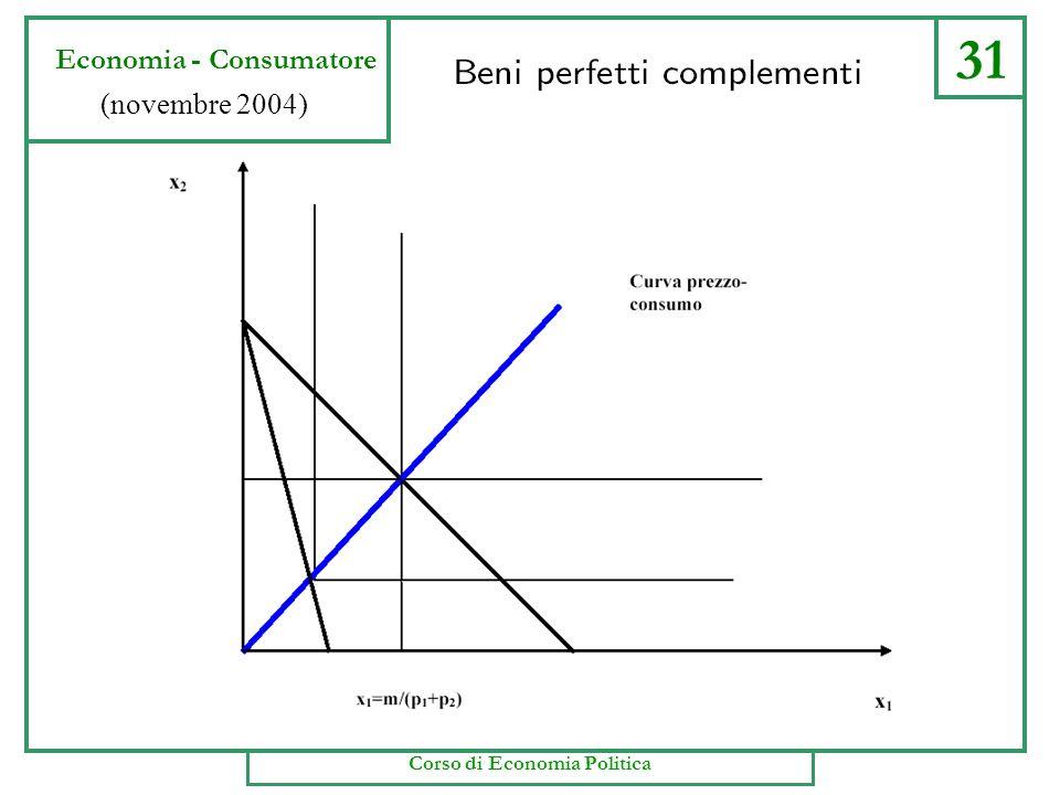 31 Economia - Consumatore (novembre 2004) Corso di Economia Politica