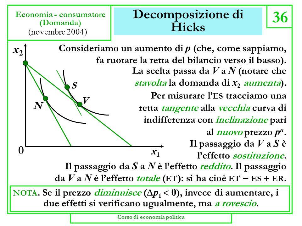 Decomposizione di Hicks 36 Economia - consumatore (Domanda) (novembre 2004) NOTA. Se il prezzo diminuisce ( p 1 0 ), invece di aumentare, i due effett