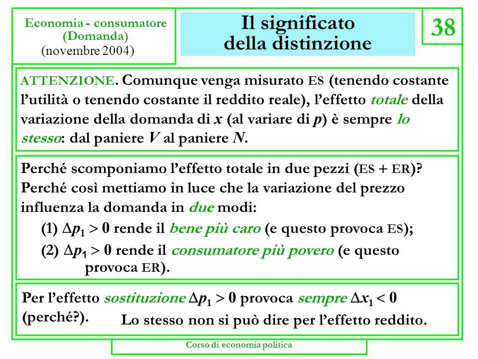Il significato della distinzione 38 Economia - consumatore (Domanda) (novembre 2004) (2) p 1 0 rende il consumatore più povero (e questo provoca ER ).