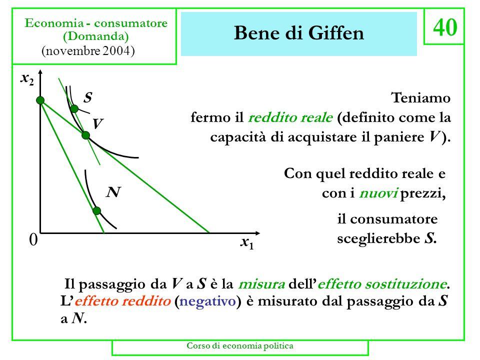 Bene di Giffen 40 Economia - consumatore (Domanda) (novembre 2004) Il passaggio da V a S è la misura delleffetto sostituzione. Leffetto reddito (negat