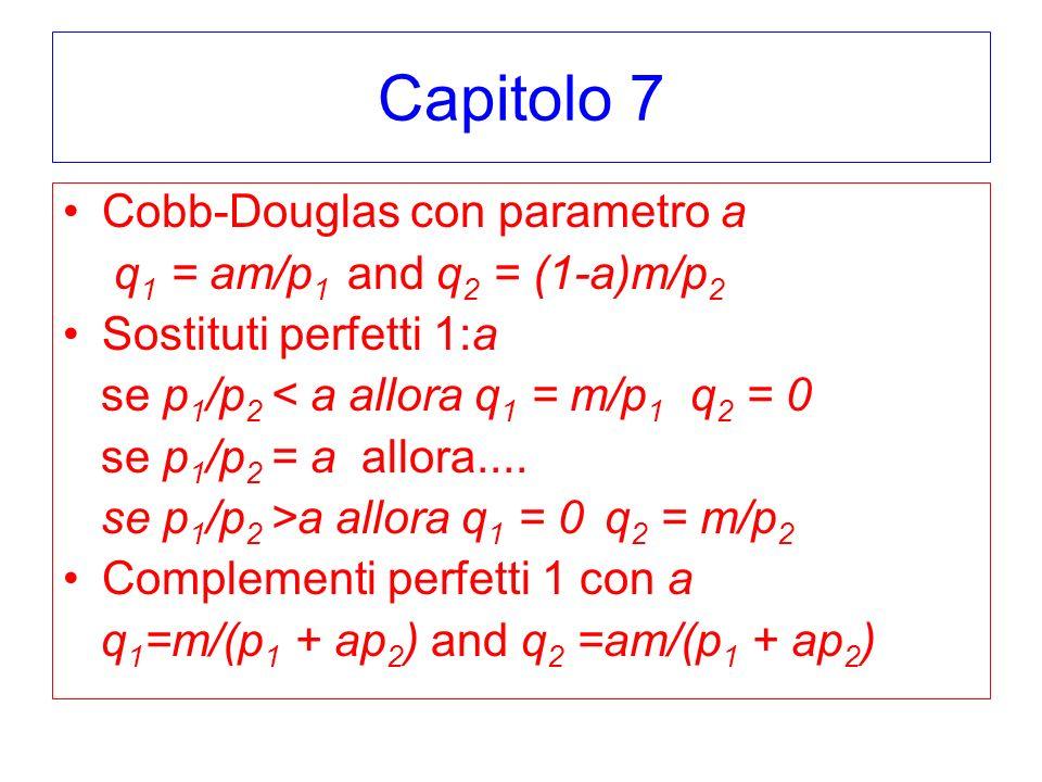 Capitolo 7 Cobb-Douglas con parametro a q 1 = am/p 1 and q 2 = (1-a)m/p 2 Sostituti perfetti 1:a se p 1 /p 2 < a allora q 1 = m/p 1 q 2 = 0 se p 1 /p 2 = a allora....