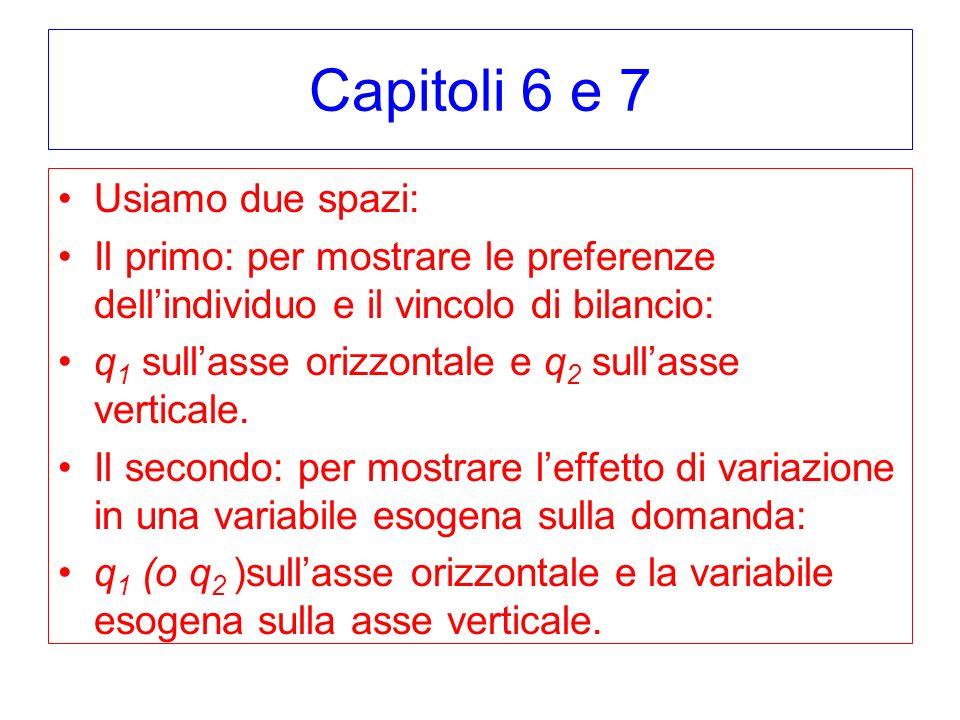 Capitoli 6 e 7 Usiamo due spazi: Il primo: per mostrare le preferenze dellindividuo e il vincolo di bilancio: q 1 sullasse orizzontale e q 2 sullasse verticale.